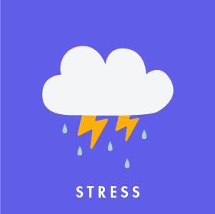 Visualizing Stress as a Storm